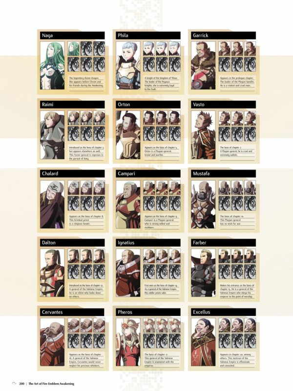 Art of Fire Emblem: Awakening PDF