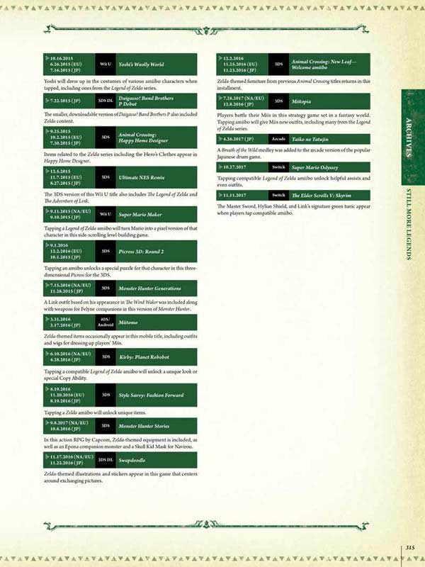 Zelda Encyclopedia pdf