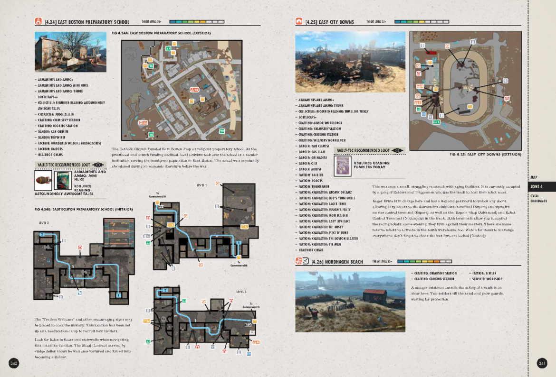 Fallout 4 Vault Dweller's Survival Guide PDF